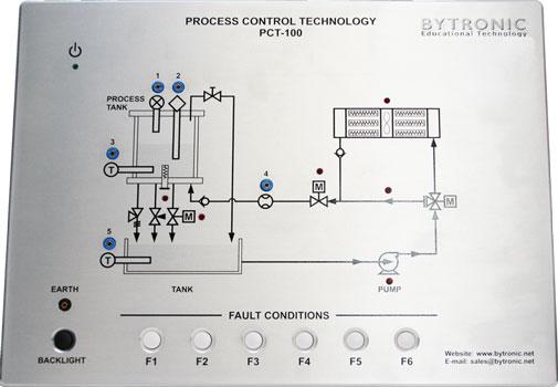 PCT-100-Controller Wiring Diagram Plc on plc parts, plc chassis, plc connections, plc electrical, plc diagram, plc components, plc hardware, plc lighting, plc software, plc controls, plc controller,